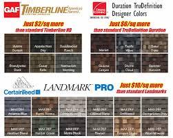 Tamko Heritage Premium Price by Exterior Design Iko Dimensional Shingles Certainteed Landmark