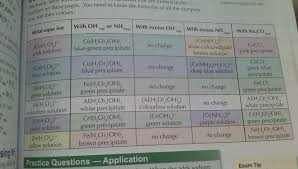 aqa a2 chem4 u0026amp chem5 june 2015 official discussion thread