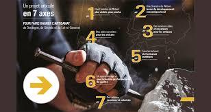 chambre des metiers de la gironde présentation du projet de mandature 2016 2021 l artisan aquitain