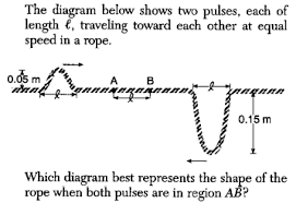 physicslab wave pulses