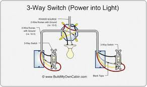 3 way switch diagram power into light for the home pinterest