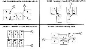 wiring diagrams club car wiring schematic club car wiring