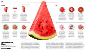 ny times thanksgiving recipes new york times magazine watermelon man food styling by suzanne