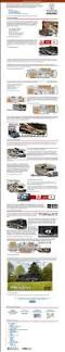 Sports Basement Coupon Printable Hershey Rv Show Discount 1 00 Off Coupon September 2013