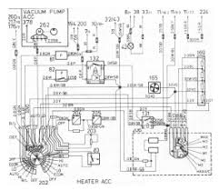 volvo truck wiring diagrams image details