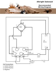 warn atv winch wiring diagram showy solenoid floralfrocks