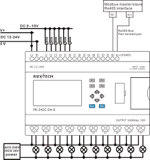 profibus wiring diagram with schematic images diagrams wenkm com