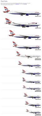 plan si es boeing 777 300er 133 best airplane images on airplanes plane and air ride
