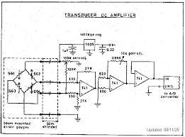how can i design circuit for a torque sensor with strain