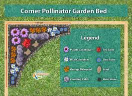 garden planning how to build a pollinator garden garden planning plants and gardens