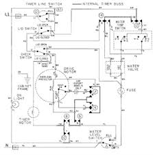 dishwasher motor wiring diagram questions u0026 answers with pictures