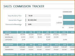 Sales Tracker Excel Template 5 Sales Tracking Template Authorizationletters Org