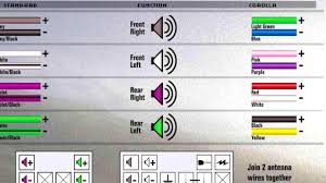 symbols glamorous wiring diagram aftermarket car stereo speaker
