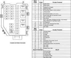 town car fuse box 1998 wiring diagrams instruction