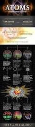 523 best chemistry images on pinterest physical science