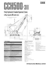 hydraulic crane pdf kobelco crawler crane 7055 7065 manual pdf