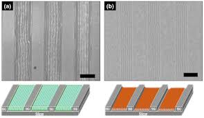 nanomaterials free full text creating active device materials
