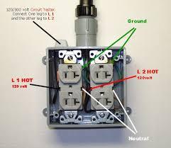50 amp tester