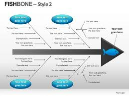 fishbone diagram template fishbone diagram powerpoint slide