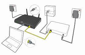 fibre optic broadband getting connected bt equipment fibre