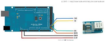 how to use enc28j60 ethernet shield with arduino mega 2560 en