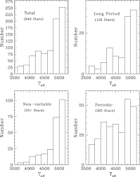 kepler cycle 1 observations of low mass stars new eclipsing