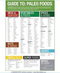 617 best healthier food images on pinterest clean food list