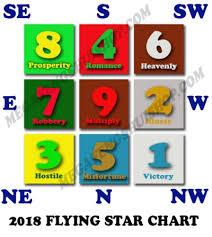 feng shui color chart star feng shui 2018