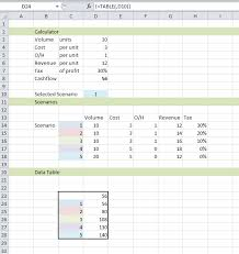 Sensitivity Analysis Excel Template Modeling What S A Simple Way To Do Sensitivity Analysis In Excel