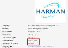 best resume format for engineering students freshersvoice wipro harman international freshers off cus as associate engineer