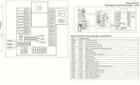 fuse box diagram volvo wiring diagrams instruction