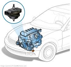 Auto Engine Repair Estimates by Engine Mount Replacement Cost Repairpal Estimate