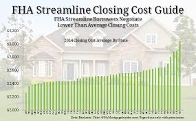 Fha Streamline Worksheet by Fha Closing Costs Negotiate A Low Cost Streamline Refinance