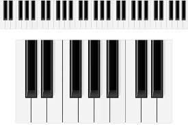 piano keyboard reviews and buying guide 88 key keyboard for beginners the alesis recital piano pianospro