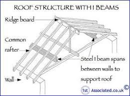 Residential Steel Beam Span Table by Roofing Beams U0026 Attic Wooden Beams In Old Loft Roof Before