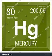 Periodic Table Mercury Mercury Symbol Element Number 80 Periodic Stock Vector 518201080