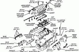 dodge stratus throttle sensor wiring diagram dodge wiring diagrams