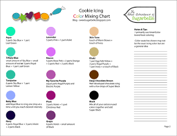 picturesque design wilton food coloring chart color and printing
