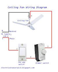 wiring ceiling fan with switch u0026 dimmer in urdu electrical