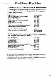 resume help vancouver community essay community service essay student essays essay introduction for community service essay essay service resume help vancouver essay about community service millicent rogers