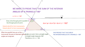 Sum Of The Interior Angles Of A Polygon Worksheet Polygon Interior And Exterior Angles Geogebrabook