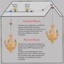 Chandelier Lift System All300rm By Aladdin Light Lift