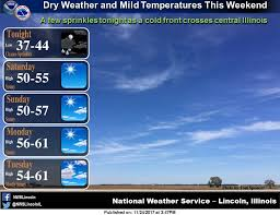 Us national weather service central illinois home facebook