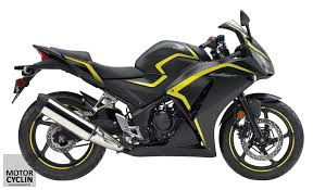 crb honda 2015 honda cbr300r and cbr300r abs specs and pics just