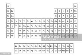 Periodic Table Periods And Groups Standard Periodic Table The Periodic Table Shows The Chemical