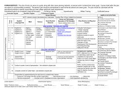 business plan resume sample district sales plan district sales