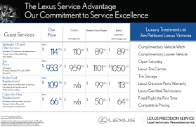 lexus used cars victoria service department jim pattison lexus victoria victoria bc