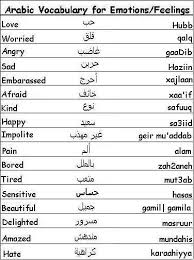Other Words For Comfortable Best 25 Arabic Words Ideas On Pinterest Arabic Quotes Arabic