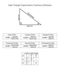 right triangle trigonometric functions reference sheet includes a