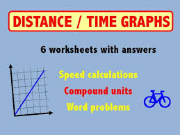 distance time graphs by rtyler62 teaching resources tes